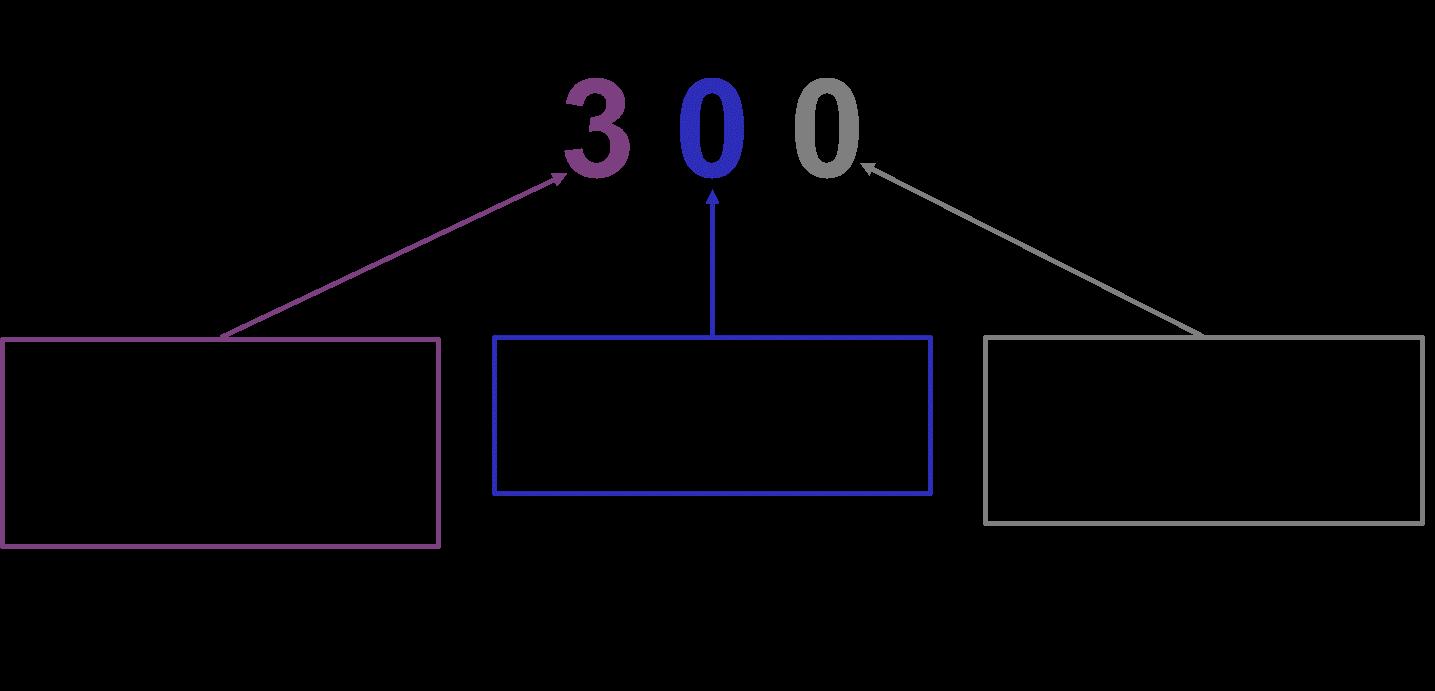 CAQH CORE Version Identification Scheme image