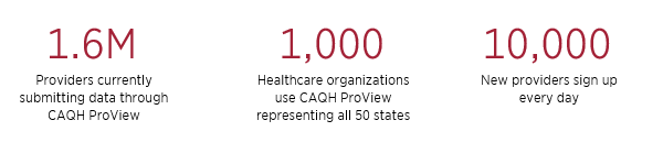 CAQH ProView Proven Results