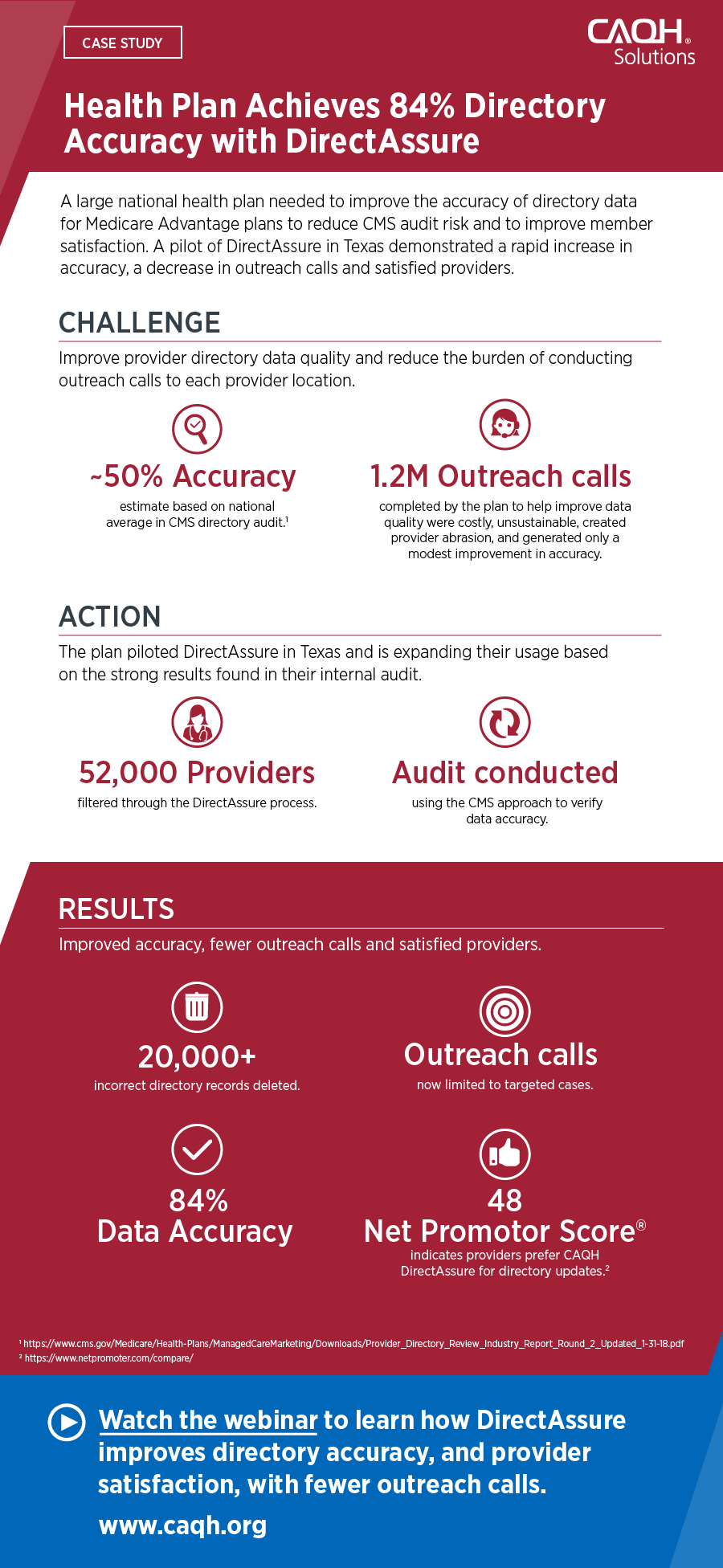 DirectAssure case study - Provider Directory Accuracy